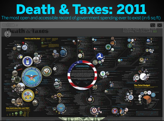 Death-and-Taxes-2011
