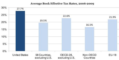 Effective_Tax_Rate_Study