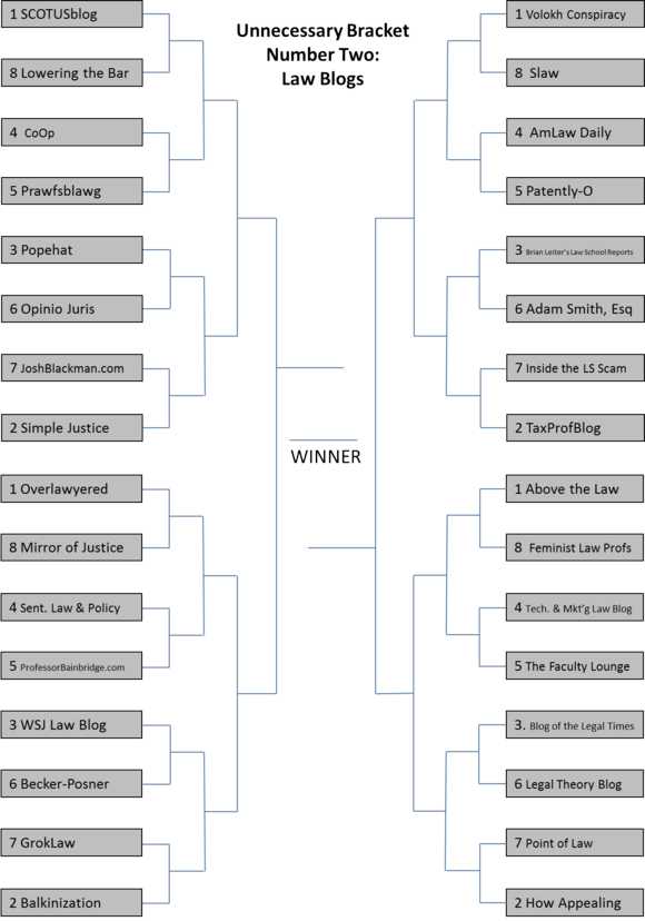 Law Blog Bracket