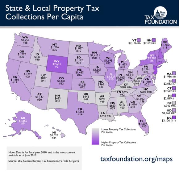 Dc Property Taxes