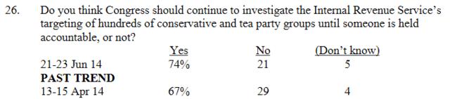 Poll 26 1