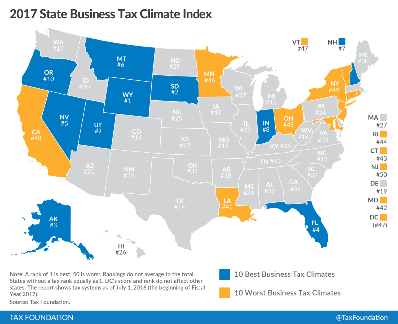 2017 Business Tax Climate