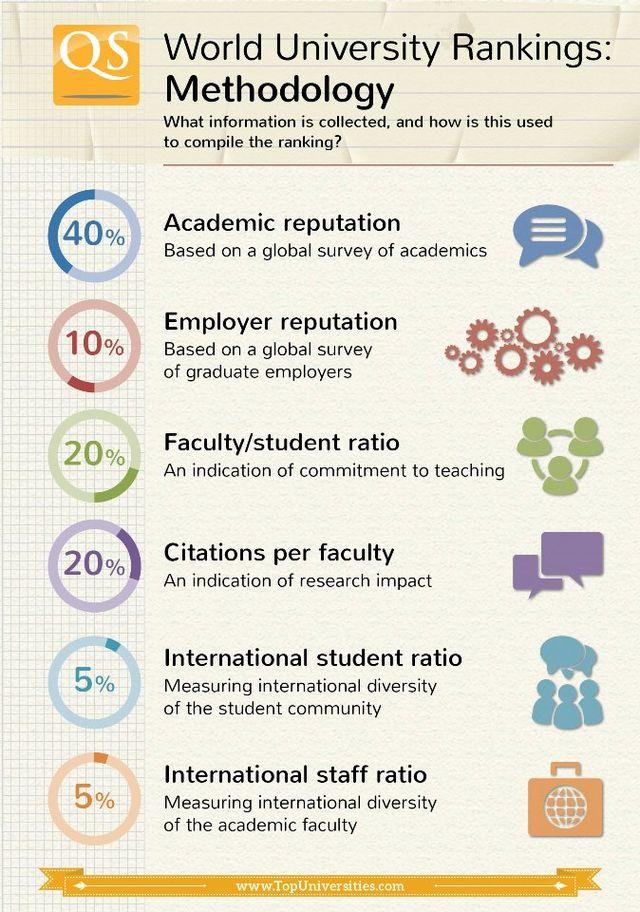 National University of Singapore (NUS): Singapore - Stanford Law