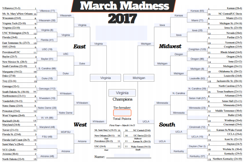 Law School Bracket