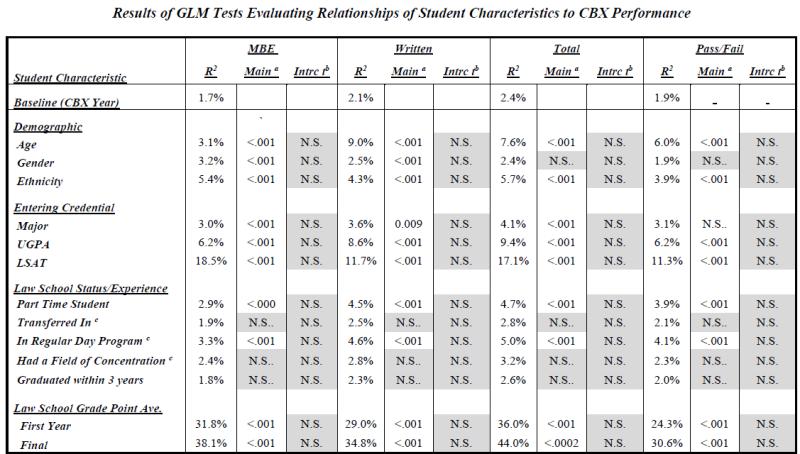 Cal Bar Chart