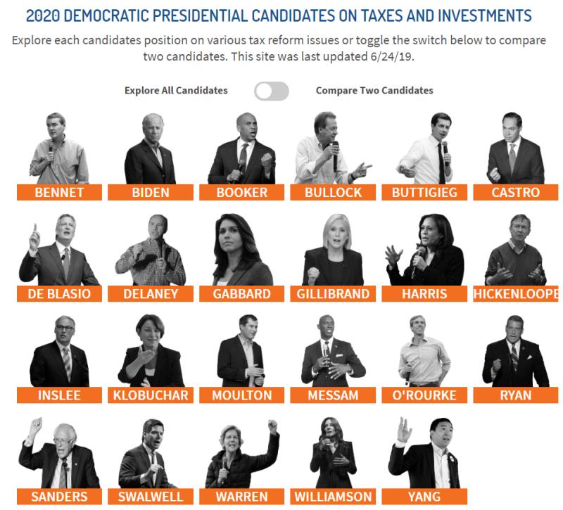 2020 Dem Taxes