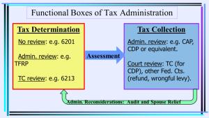 TaxAdminGraphic