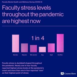 Inside Higher Ed 1