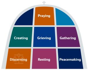 Practicing Faith