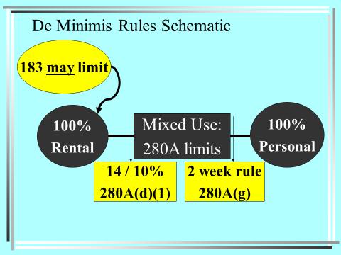DeMinimisSchematic