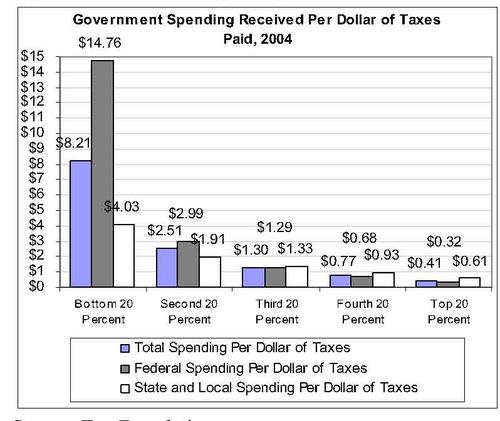 Tax_foundation_3_2