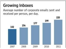 Email_chart_1_2