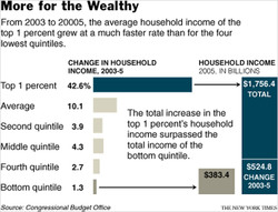 Ny_times_income_inequality