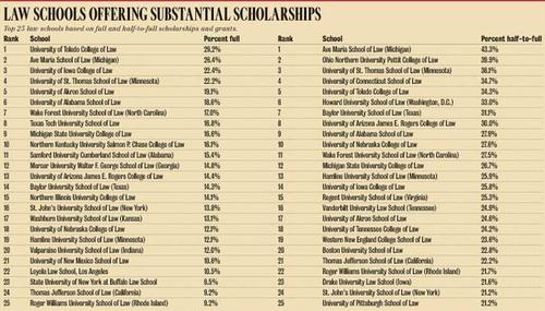 Nlj_scholarships