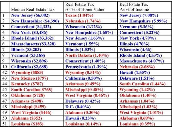 TaxProf Blog
