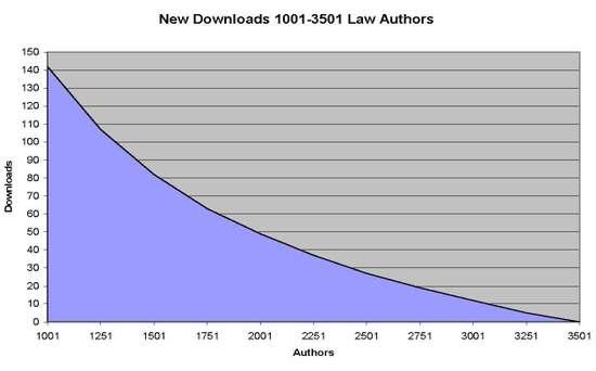 Chart_10013501