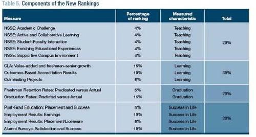 Rankings_chart_2