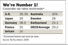 Wsj_corp_tax_chart_3